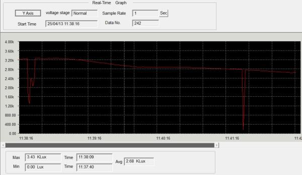 Люксметр LXP-1. Программное обеспечение