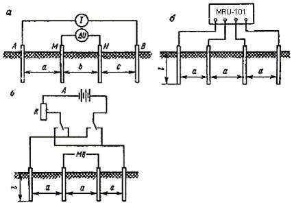 Рис. 1. Схема измерения удельного сопротивления грунта при помощи четырехэлектродной установки (а), измерителей...