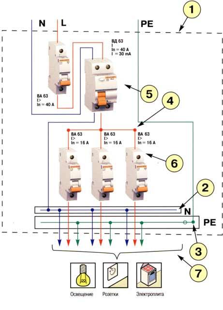 Пример схемы квартирногог