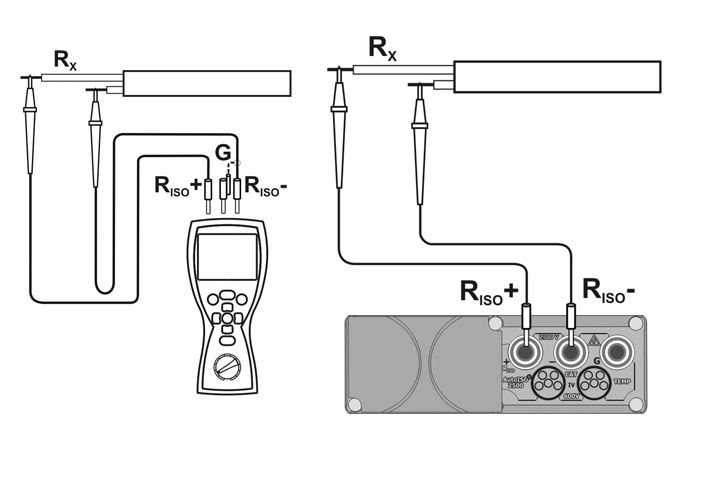 Двухпроводная схема измерения сопротивления изоляции кабеля в случае использования измерителей серии MIC.