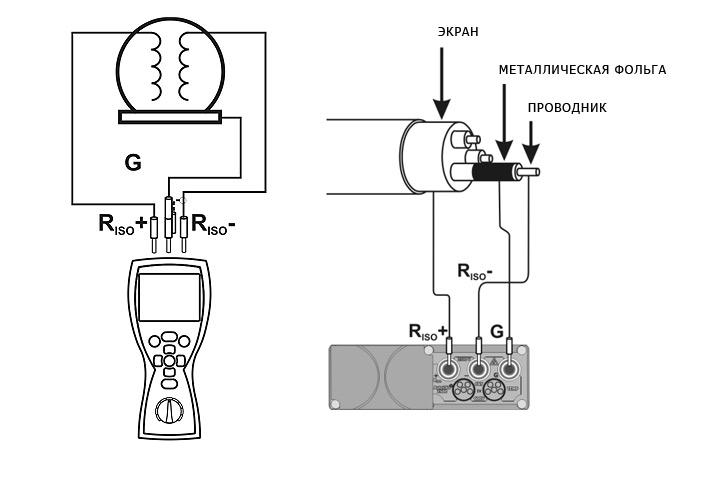 Рис.6 Трехпроводная схема измерения сопротивления изоляции двигателя и коаксиального кабеля (для исключения влияния...