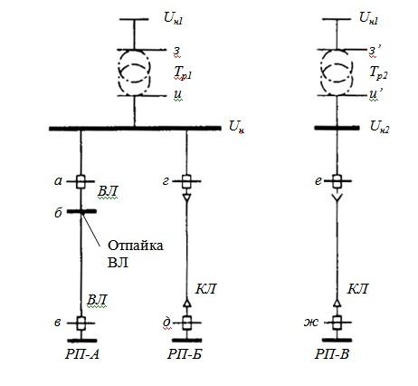 Точки присоединения к электрической сети общего назначения